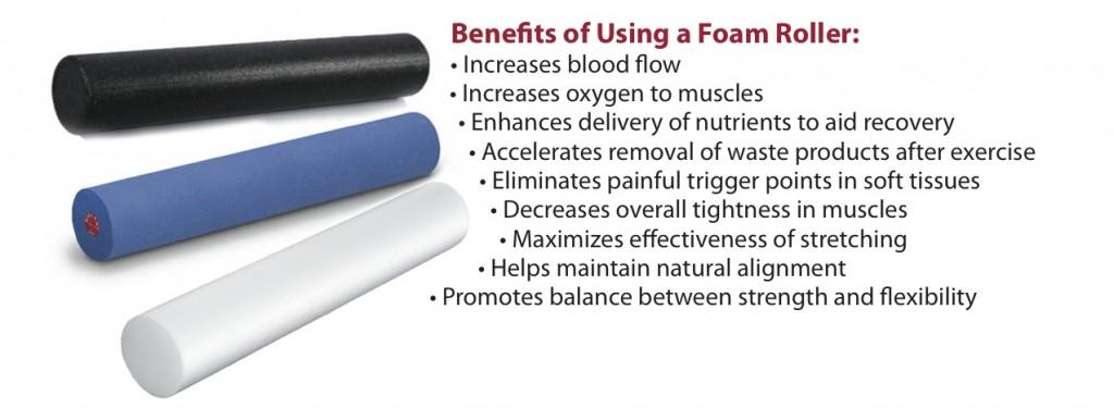 Foam Roller Exercises - Balanced Movement Studio
